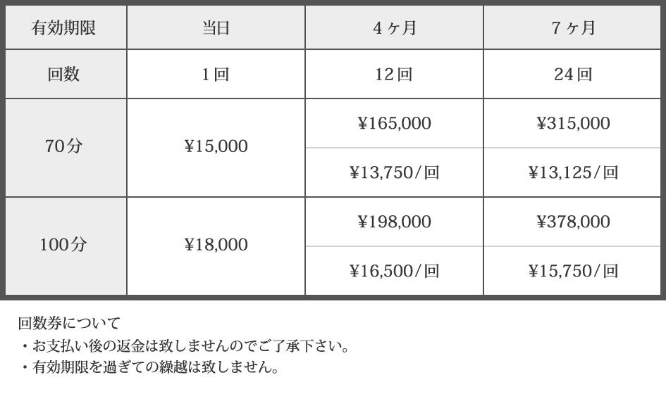 広尾パーソナルトレーニング料金